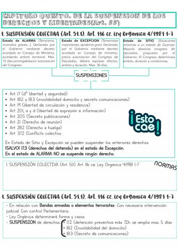 Constitución Española 1978. Estructura, Titulo preliminar y Titulo I
